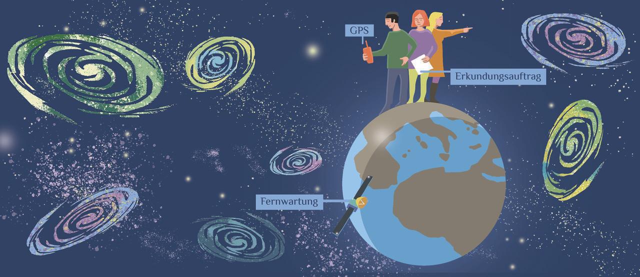 Das NAVIGATE-Universum ist noch in Entwicklung